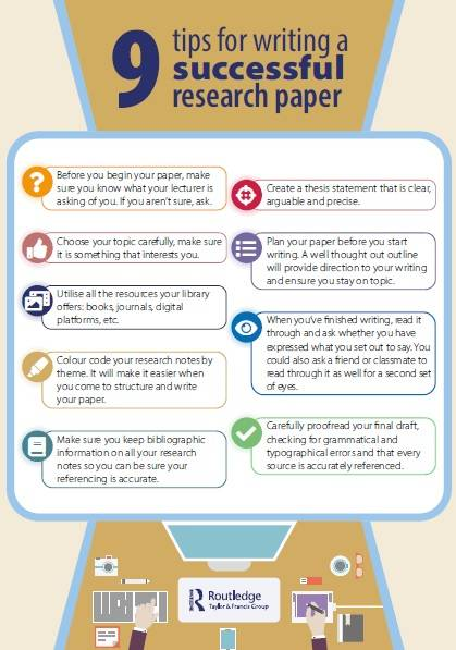 How To Write A Successful Research Paper
