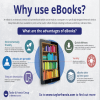 The Value of eBooks