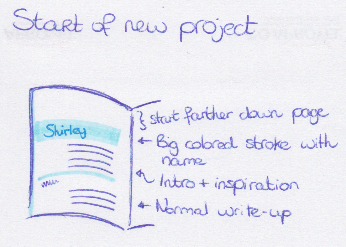 Data Sketches - Start of new project write-up