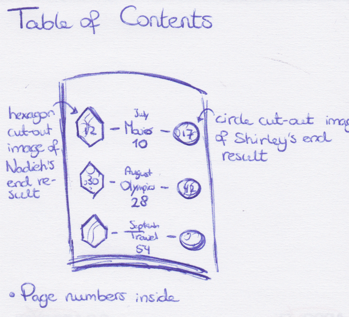 Data Sketches - Table of Contents