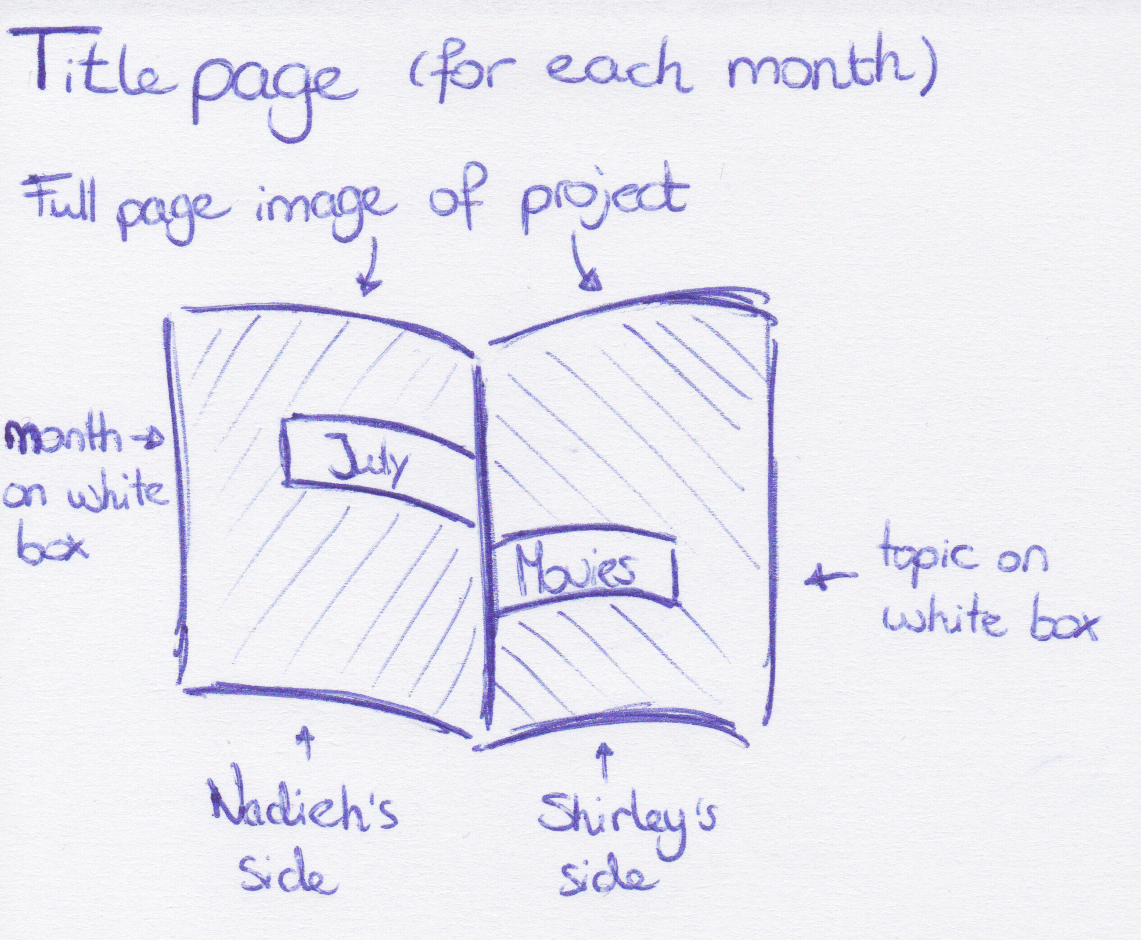 Data Sketches - Title pages
