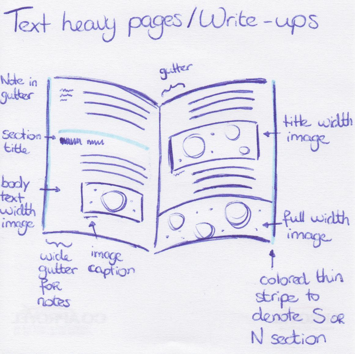 Data Sketches - Write-ups
