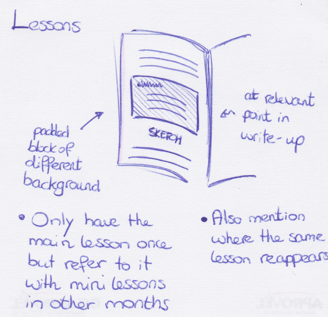 Data sketches - Lessons (within write-ups)